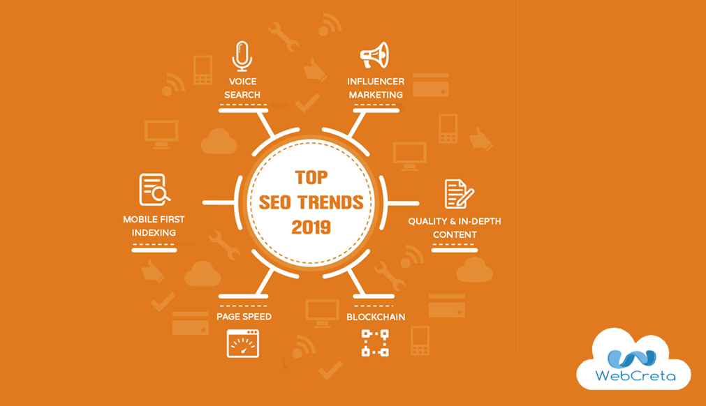 Top SEO Trends 2019