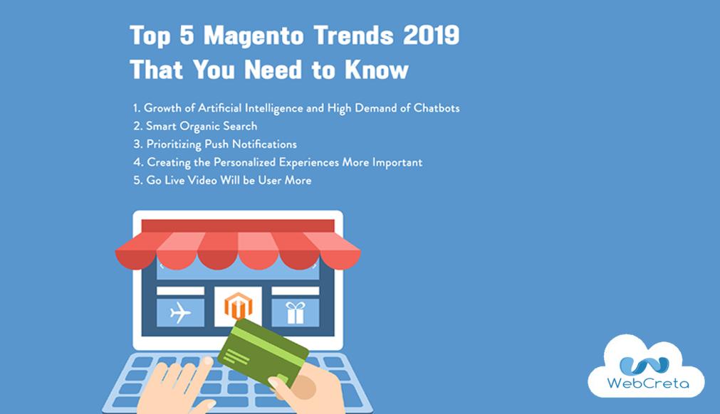 Magento Trends 2019